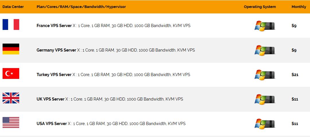 Windows VPS Server Plans - Onlive Server